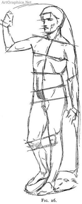 Artistic anatomy, free art book