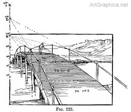 drawing curves by straight lines, perspective bridge