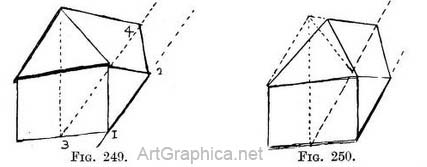 windows drawn in perspective, free perspective demo