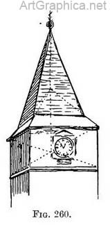 church roof drawn in perspective