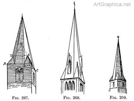 church spires drawn in perspective, free art book
