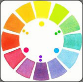 watercolor color wheel,art theory