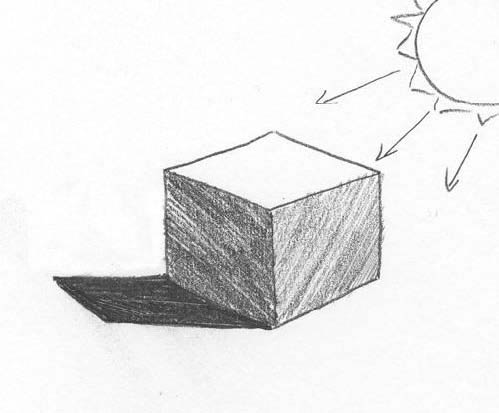 light and shade on a cube