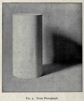 shading a cylinder, drawing cylinders
