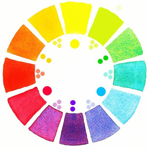 color wheel, watercolor, art theory, free art tutorial