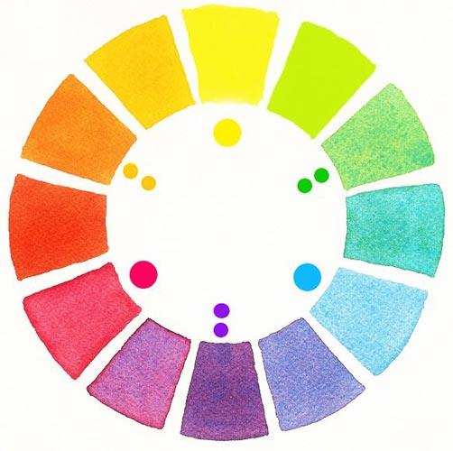 The Water Color Network